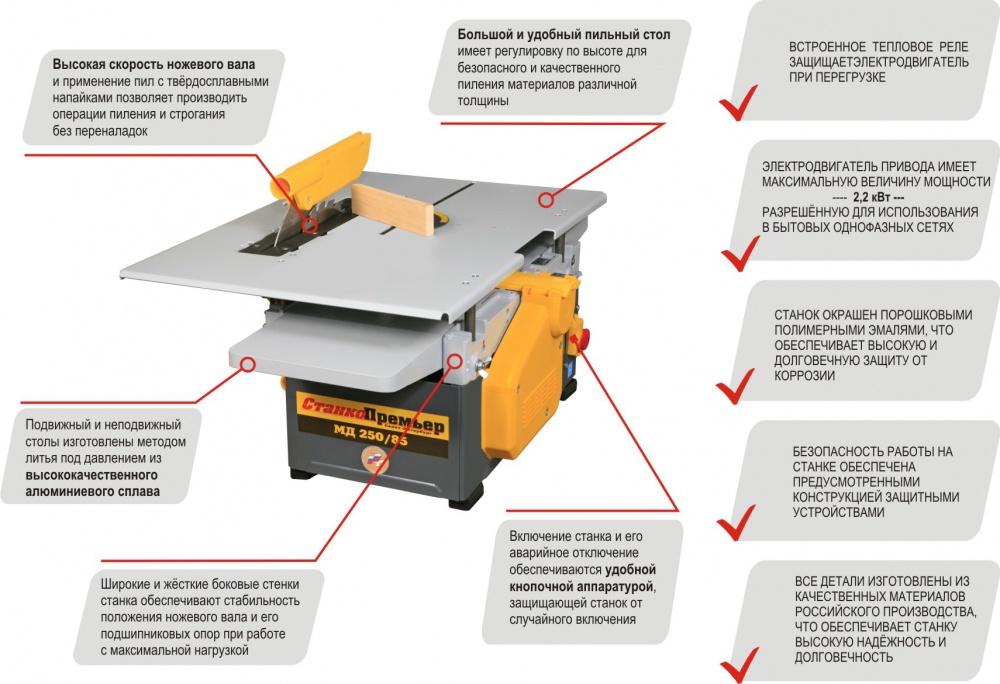 должностная инструкция распиловщика мебельного производства