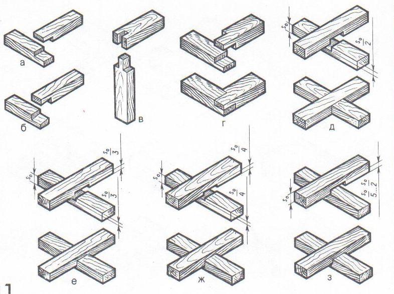 рисунки столярных соединении древесины