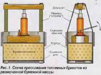 Текст технической документации на топливные брикеты