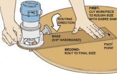 Как сделать стол для фрезера?
