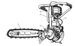 Бензопила тайга 214 инструкция