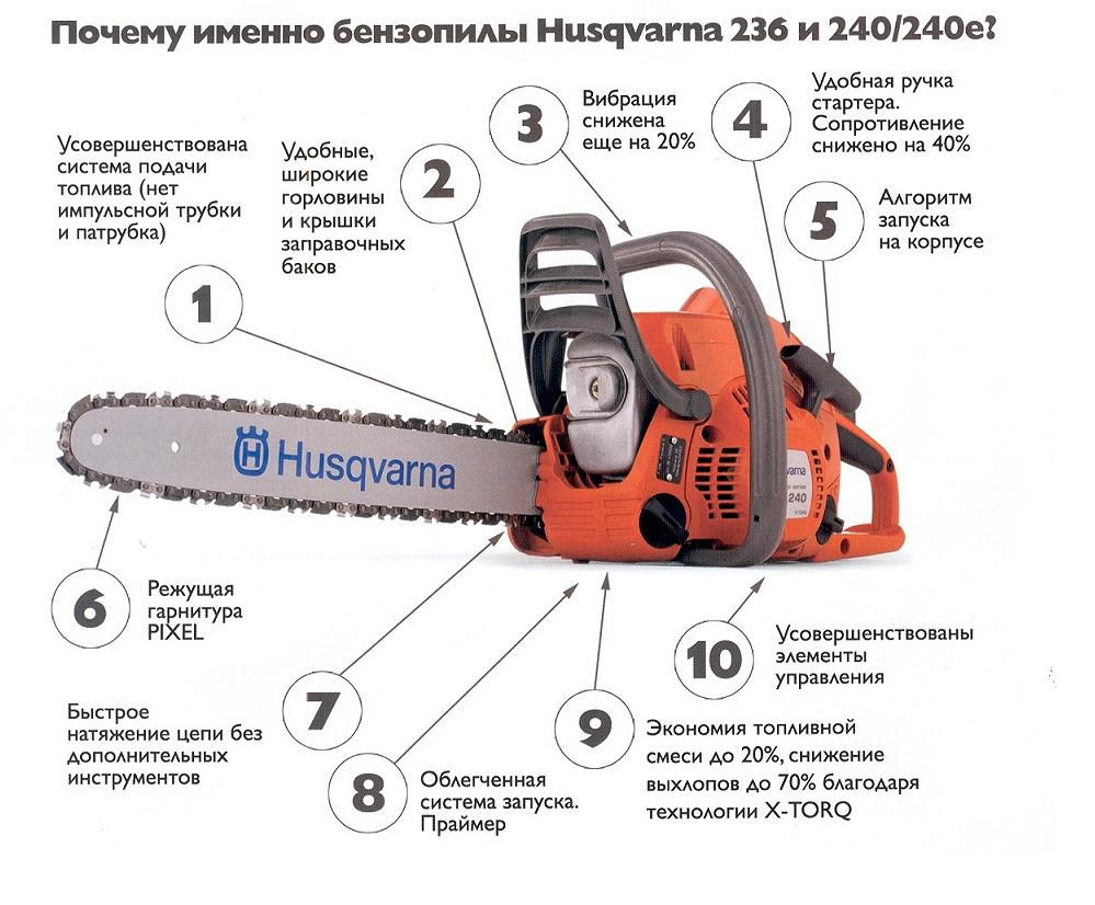 бензопила Husqvarna 236 инструкция по эксплуатации видео - фото 2