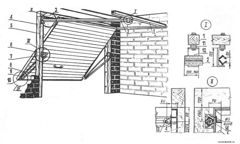 Откидные ворота для гаража своими руками чертежи