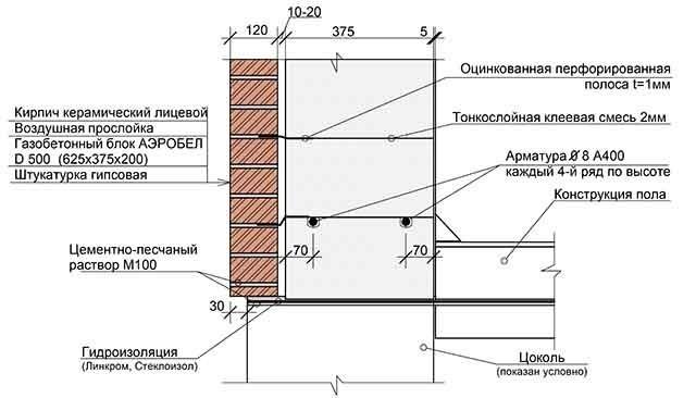 Превью Стена из газобетонных блоков