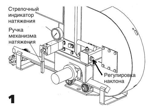 дисковые пилорамы Алтай и
