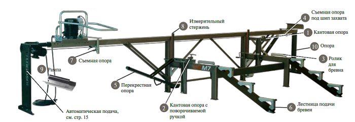логосоль 5 технические характеристики