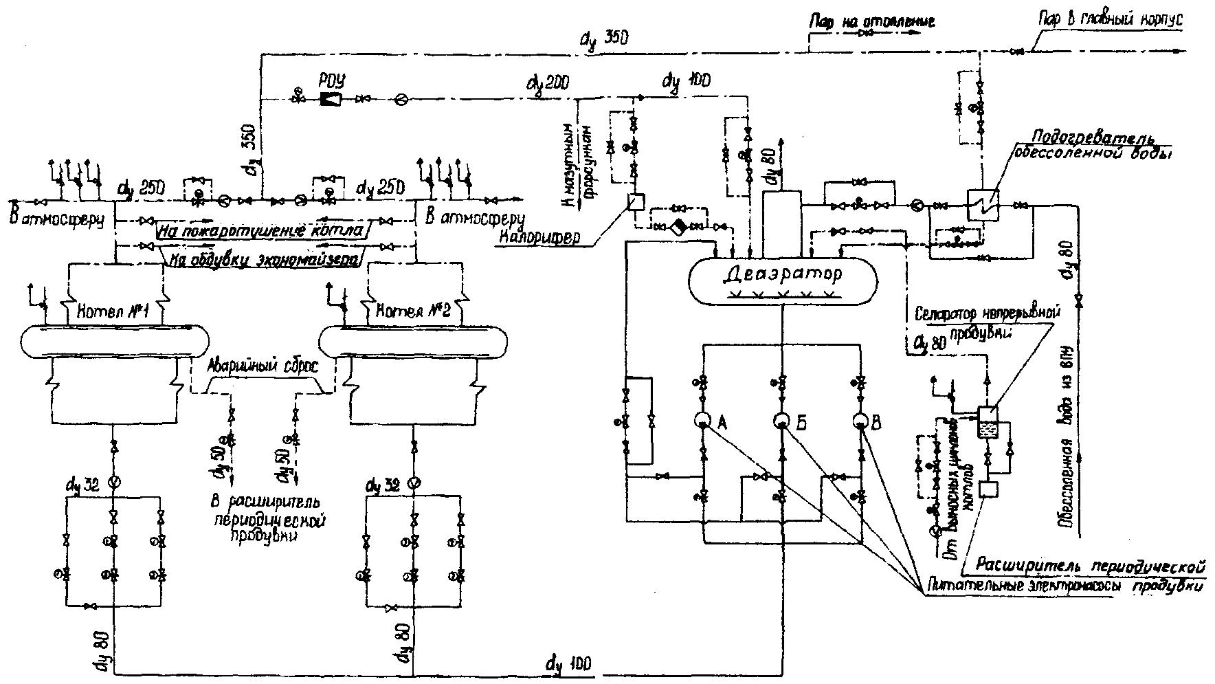 Типовая инструкция по эксплуатаций