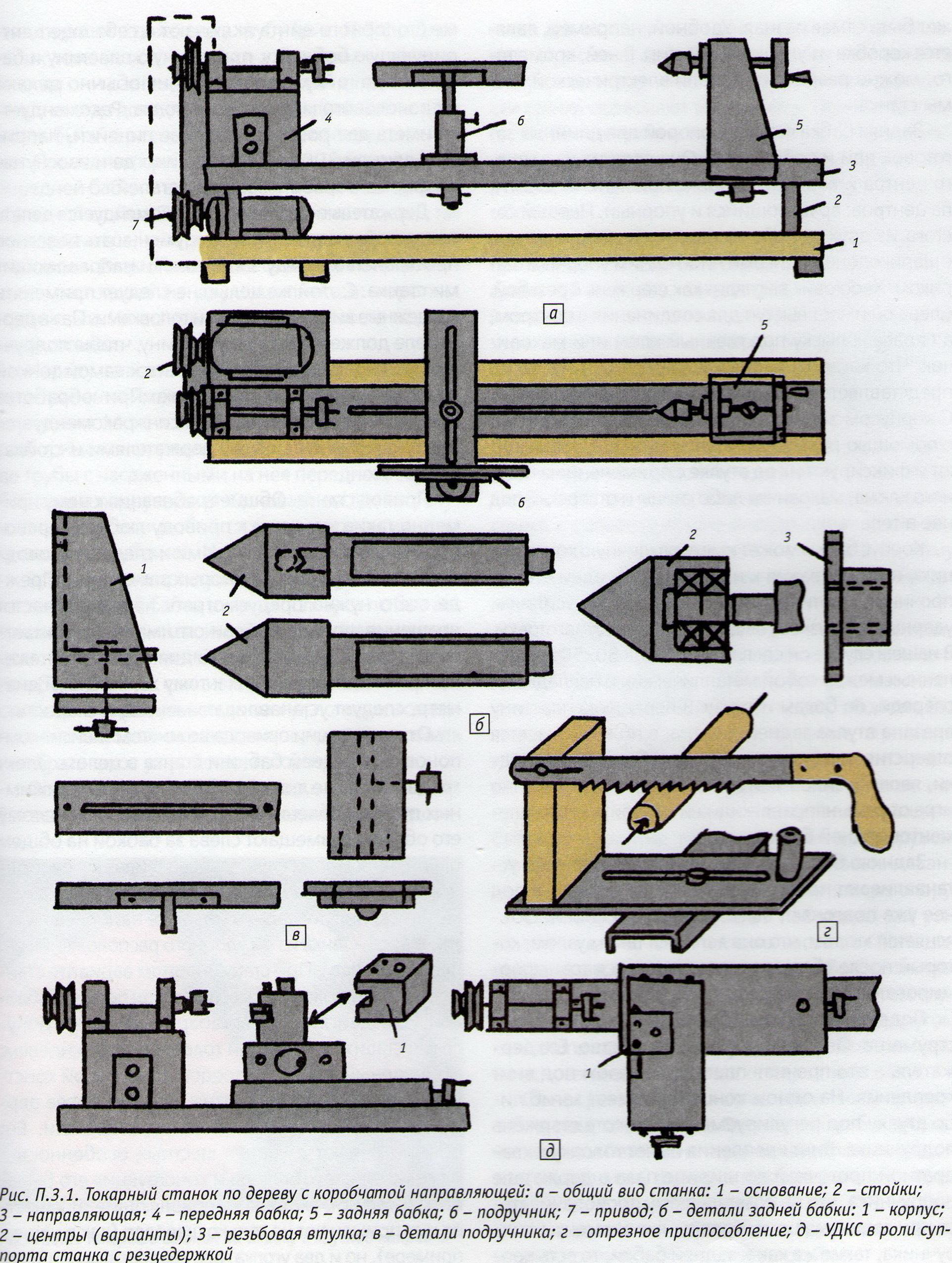 Общая схема станка