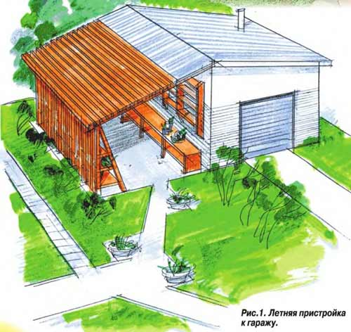 Строим сарай гараж