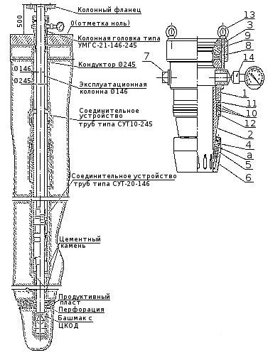 скважин обсадными трубами