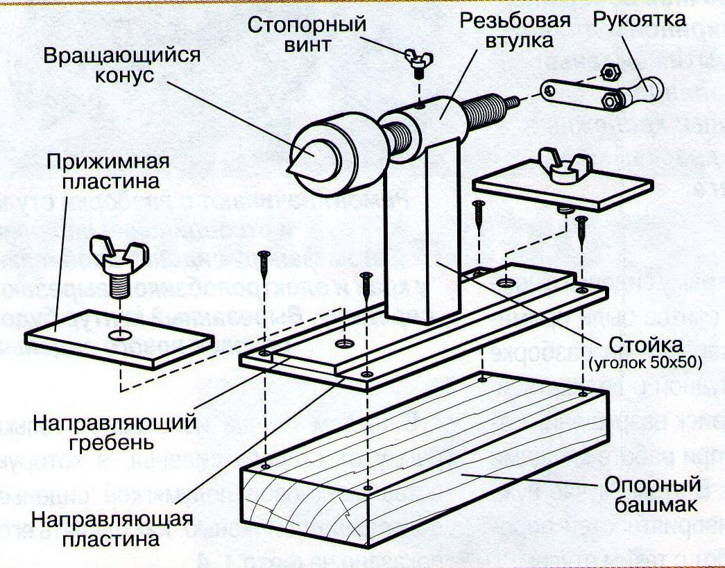 Как сделать станок по дереву своими руками