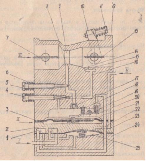 Инструкция по эксплуатации бензопилы партнер 350