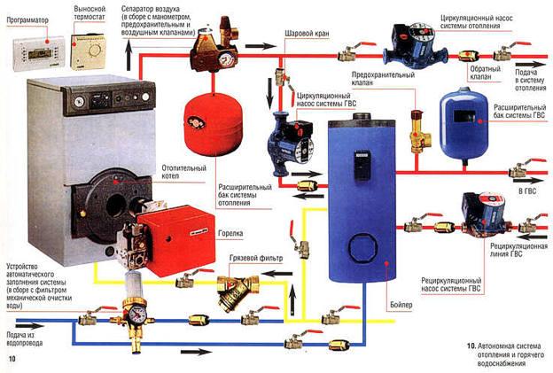 Гидроколлектор является